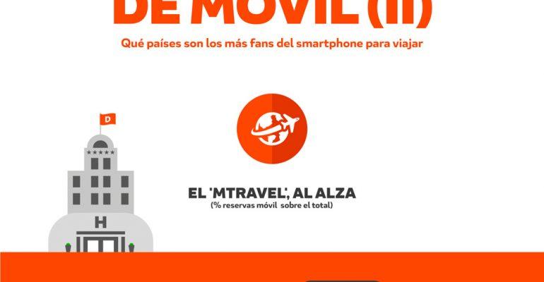 ¿Sabes cómo es el turista móvil?