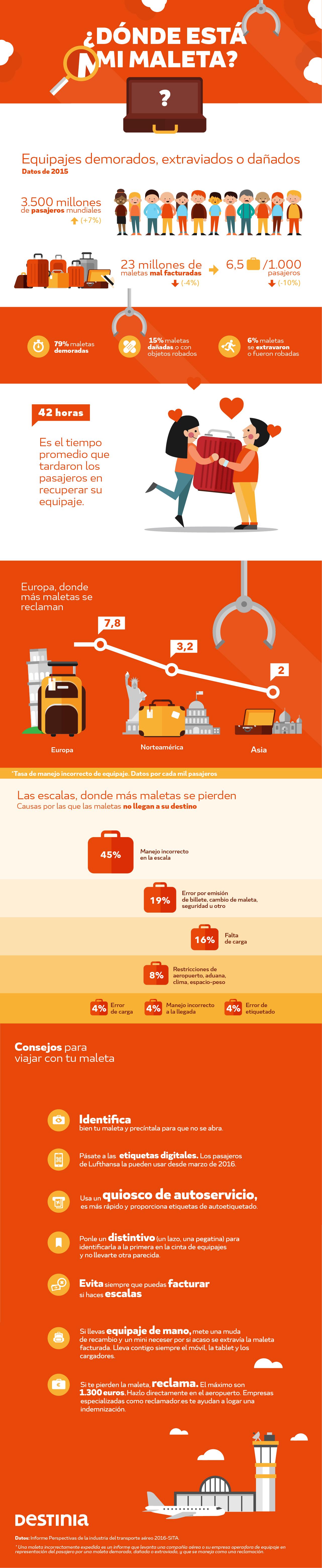 Infografia-Destinia-donde-esta-mi-maleta-72_20160628