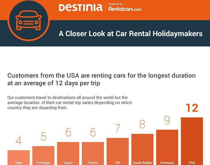 Destinia-y-Rentalcars.com